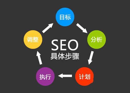 龙岩网站seo优化 虎勇网