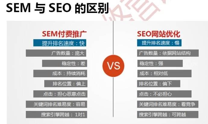 seo公司:做SEO优化公司?