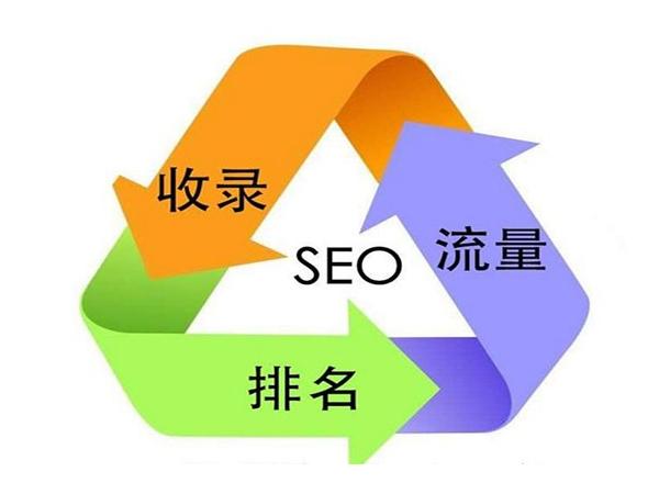 关键词排名seo:seo优化关键词排名