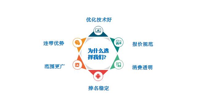 如何在长沙建立搜索引擎优化网站:如何优化长沙网站的关键字?